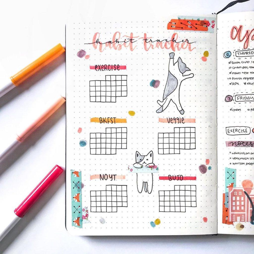 27 Habit Tracker Ideas for your Bullet Journal