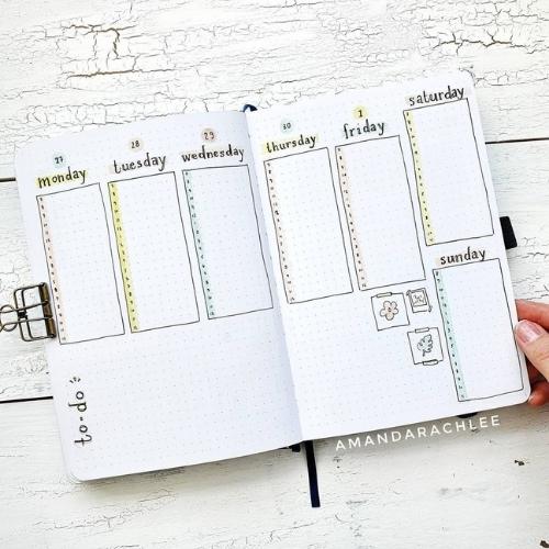 Spring Bullet Journal weekly spread