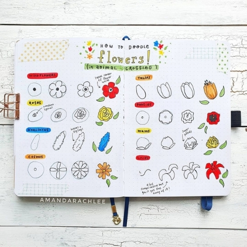 spring bullet journal
