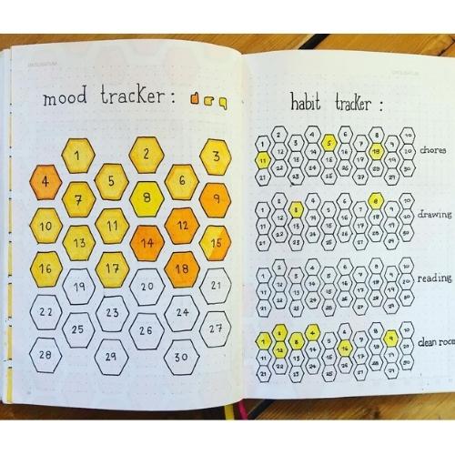 Honeybee bullet journal theme